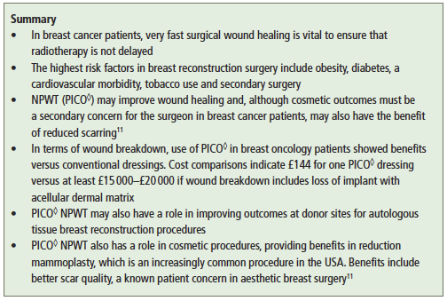 Breast surgery 3