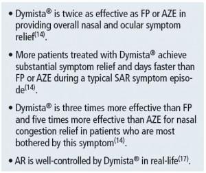 Dymista_box