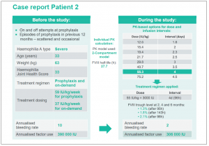 Case report Patient 2.